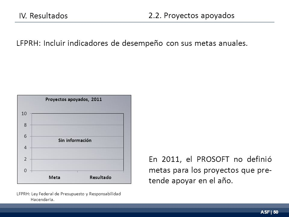 ASF | 50 En 2011, el PROSOFT no definió metas para los proyectos que pre- tende apoyar en el año.