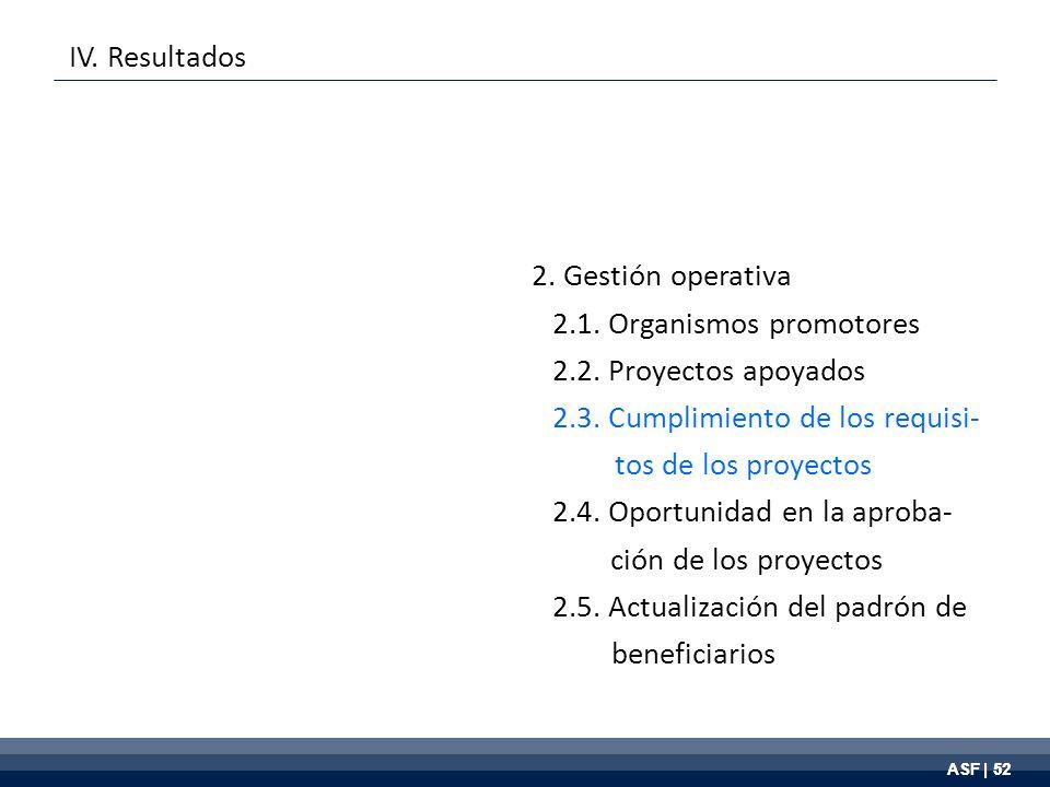 ASF | 52 2. Gestión operativa 2.1. Organismos promotores 2.2.