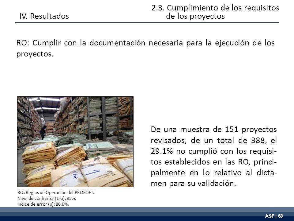 ASF | 53 De una muestra de 151 proyectos revisados, de un total de 388, el 29.1% no cumplió con los requisi- tos establecidos en las RO, princi- palmente en lo relativo al dicta- men para su validación.