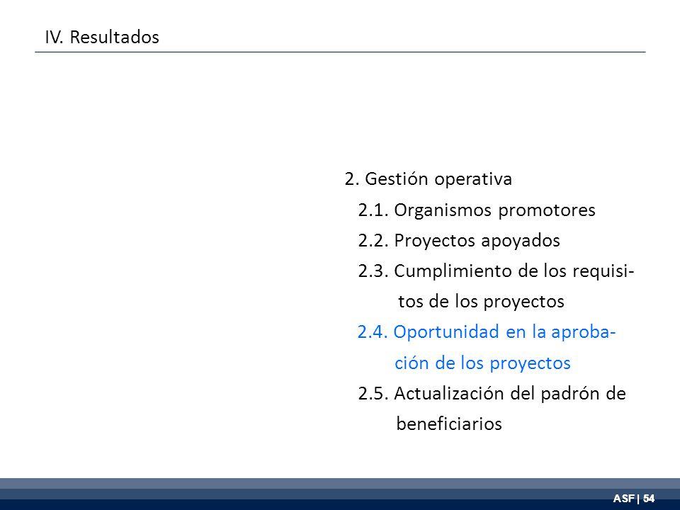 ASF | 54 2. Gestión operativa 2.1. Organismos promotores 2.2.