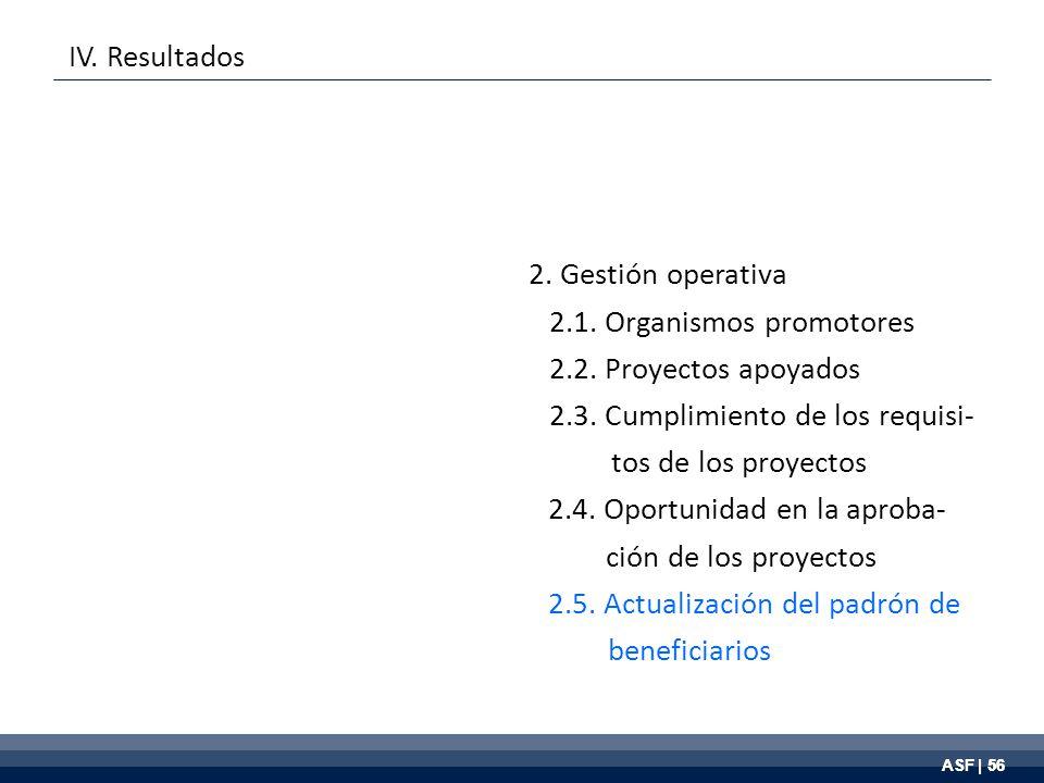 ASF | 56 2. Gestión operativa 2.1. Organismos promotores 2.2.