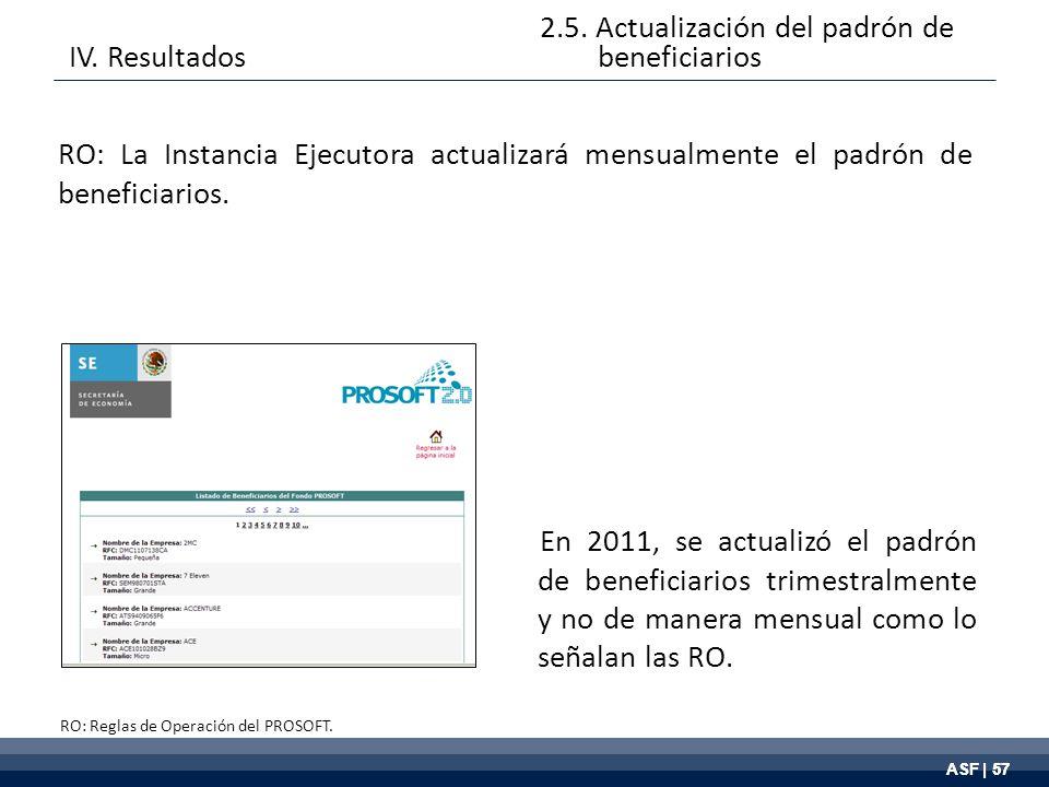 ASF | 57 En 2011, se actualizó el padrón de beneficiarios trimestralmente y no de manera mensual como lo señalan las RO.