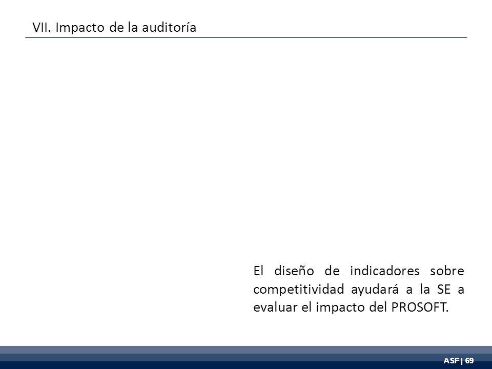 ASF | 69 El diseño de indicadores sobre competitividad ayudará a la SE a evaluar el impacto del PROSOFT.
