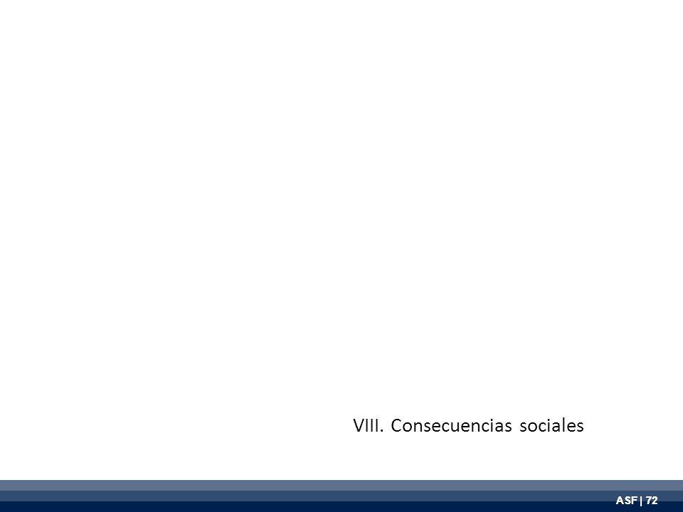 ASF | 72 VIII. Consecuencias sociales