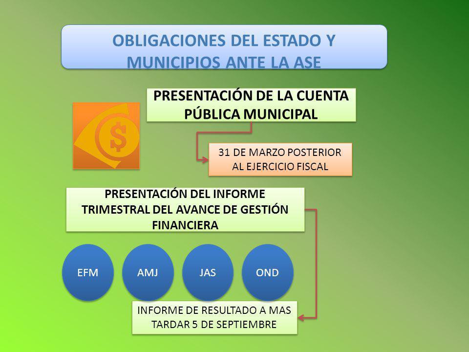 OBLIGACIONES DEL ESTADO Y MUNICIPIOS ANTE LA ASE PRESENTACIÓN DE LA CUENTA PÚBLICA MUNICIPAL 31 DE MARZO POSTERIOR AL EJERCICIO FISCAL PRESENTACIÓN DE