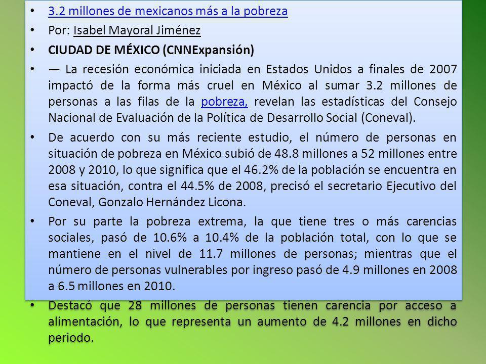 3.2 millones de mexicanos más a la pobreza 3.2 millones de mexicanos más a la pobreza Por: Isabel Mayoral Jiménez CIUDAD DE MÉXICO (CNNExpansión) La r