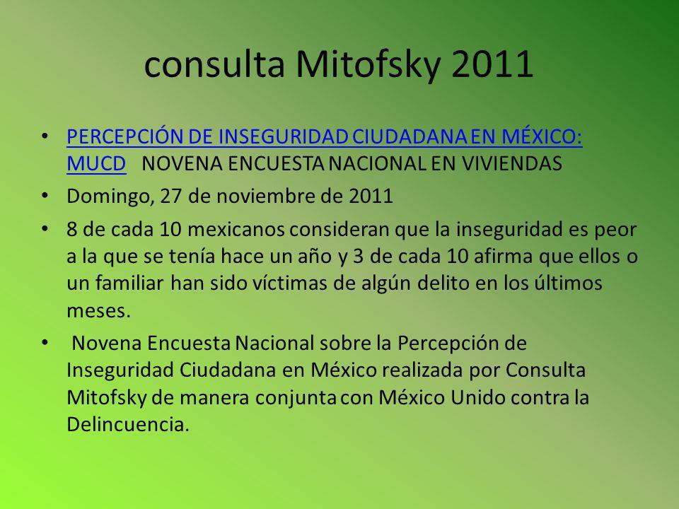 consulta Mitofsky 2011 PERCEPCIÓN DE INSEGURIDAD CIUDADANA EN MÉXICO: MUCD NOVENA ENCUESTA NACIONAL EN VIVIENDAS PERCEPCIÓN DE INSEGURIDAD CIUDADANA E