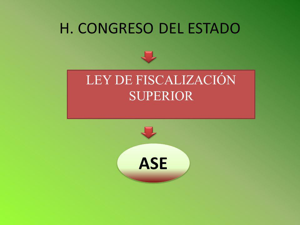 H. CONGRESO DEL ESTADO LEY DE FISCALIZACIÓN SUPERIOR ASE