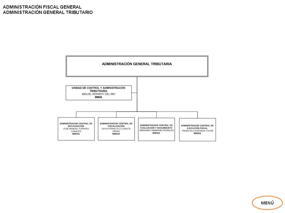 ADMINISTRACIÓN FISCAL GENERAL ADMINISTRACIÓN GENERAL TRIBUTARIO MENÚ