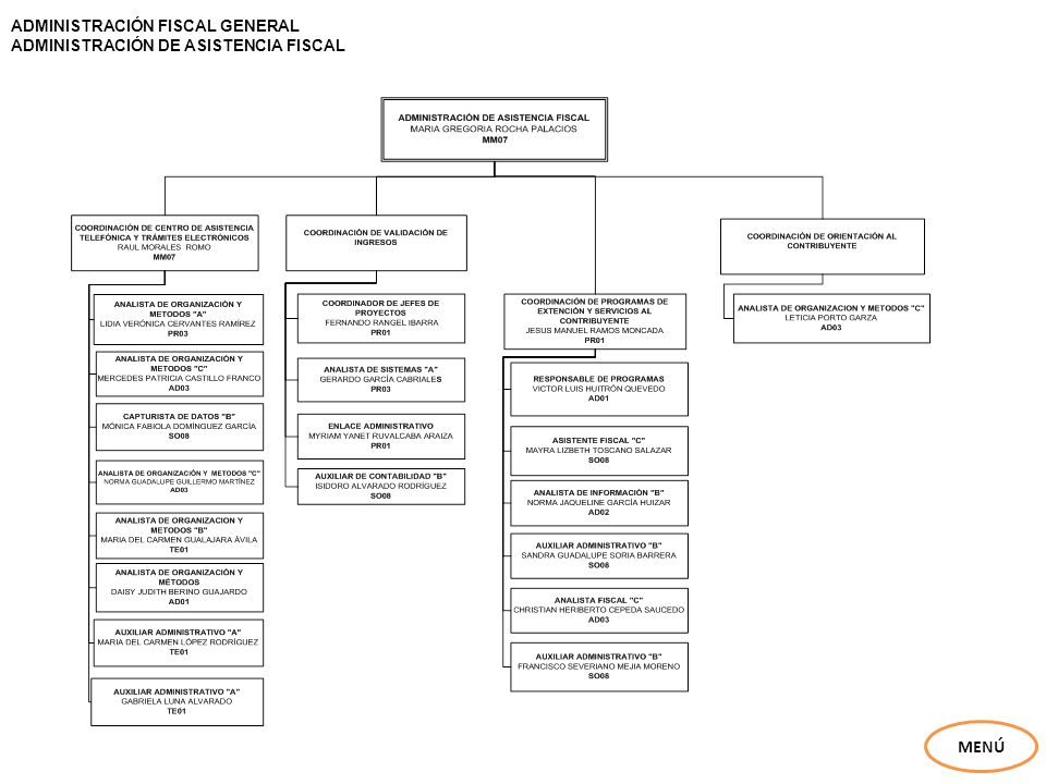 ADMINISTRACIÓN FISCAL GENERAL ADMINISTRACIÓN DE ASISTENCIA FISCAL MENÚ
