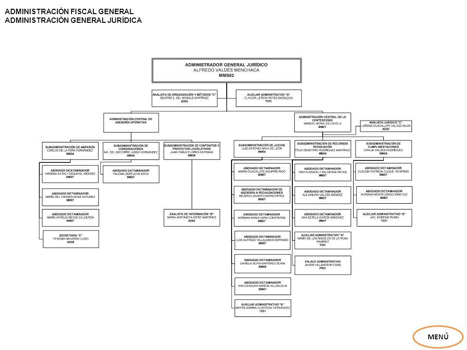 ADMINISTRACIÓN FISCAL GENERAL ADMINISTRACIÓN GENERAL JURÍDICA MENÚ