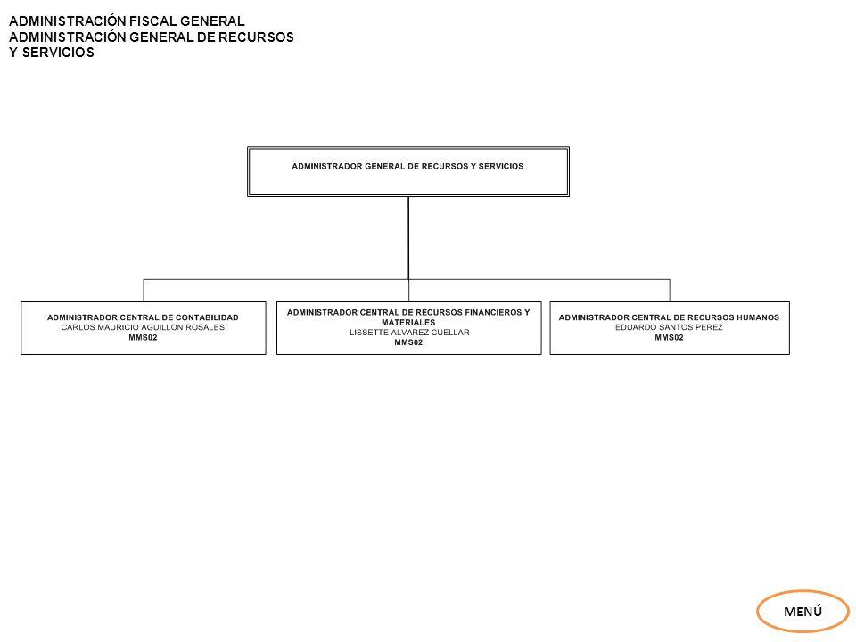 ADMINISTRACIÓN FISCAL GENERAL ADMINISTRACIÓN GENERAL DE RECURSOS Y SERVICIOS MENÚ