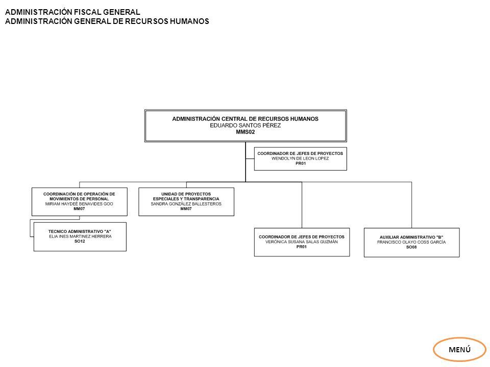 ADMINISTRACIÓN FISCAL GENERAL ADMINISTRACIÓN CENTRAL DE RECURSOS FINANCIEROS Y MATERIALES MENÚ