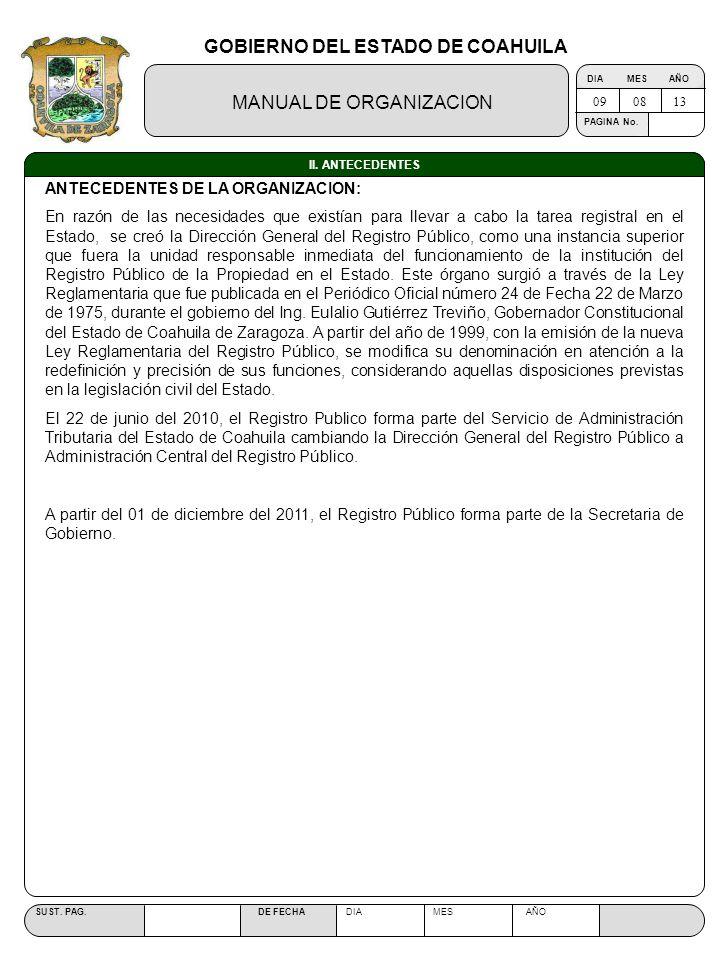 GOBIERNO DEL ESTADO DE COAHUILA MANUAL DE ORGANIZACION SUST. PAG. DE FECHA DIA MES AÑO II. ANTECEDENTES ANTECEDENTES DE LA ORGANIZACION: En razón de l