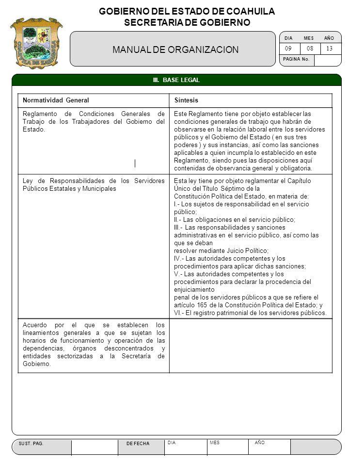 GOBIERNO DEL ESTADO DE COAHUILA SECRETARIA DE GOBIERNO MANUAL DE ORGANIZACION SUST. PAG. DE FECHA DIA MES AÑO PAGINA No. III. BASE LEGAL 090813 Normat