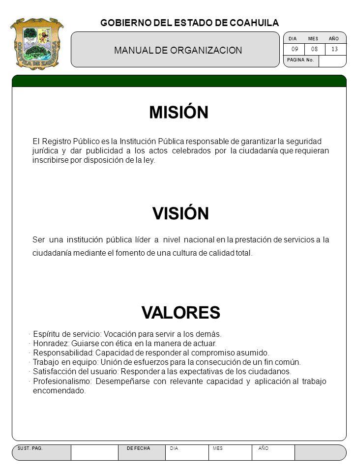 GOBIERNO DEL ESTADO DE COAHUILA MANUAL DE ORGANIZACION SUST. PAG. DE FECHA DIA MES AÑO MISIÓN VISIÓN VALORES El Registro Público es la Institución Púb