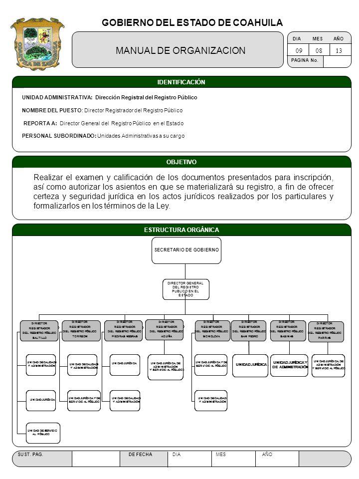 OBJETIVO ESTRUCTURA ORGÁNICA GOBIERNO DEL ESTADO DE COAHUILA MANUAL DE ORGANIZACION SUST. PAG. DE FECHA DIA MES AÑO PAGINA No. IDENTIFICACIÓN UNIDAD A