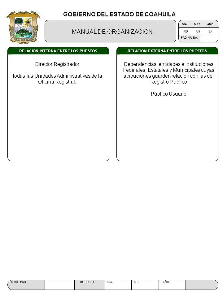 GOBIERNO DEL ESTADO DE COAHUILA MANUAL DE ORGANIZACION SUST. PAG. DE FECHA DIA MES AÑO PAGINA No. RELACION INTERNA ENTRE LOS PUESTOSRELACION EXTERNA E