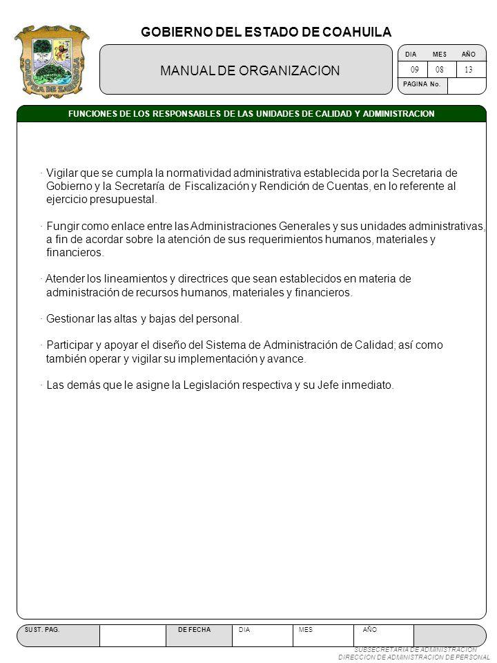 GOBIERNO DEL ESTADO DE COAHUILA MANUAL DE ORGANIZACION SUBSECRETARIA DE ADMINISTRACION SUST. PAG. DE FECHA DIA MES AÑO DIRECCION DE ADMINISTRACION DE