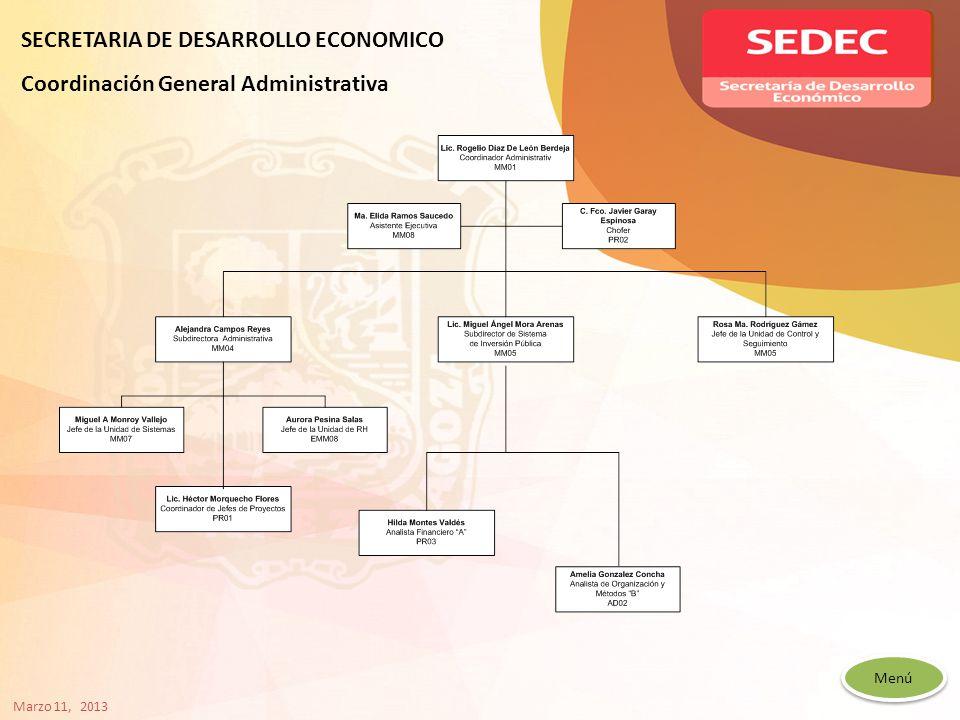 Menú SECRETARIA DE DESARROLLO ECONOMICO Coordinación General Administrativa Marzo 11, 2013