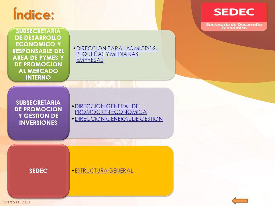 Índice: DIRECCION GENERAL DE PROMOCION ECONOMICADIRECCION GENERAL DE PROMOCION ECONOMICA DIRECCION GENERAL DE GESTION DIRECCION PARA LAS MICROS, PEQUEÑAS Y MEDIANAS EMPRESASDIRECCION PARA LAS MICROS, PEQUEÑAS Y MEDIANAS EMPRESAS SUBSECRETARIA DE DESARROLLO ECONOMICO Y RESPONSABLE DEL AREA DE PYMES Y DE PROMOCION AL MERCADO INTERNO SUBSECRETARIA DE PROMOCION Y GESTION DE INVERSIONES ESTRUCTURA GENERAL SEDEC Marzo 11, 2013