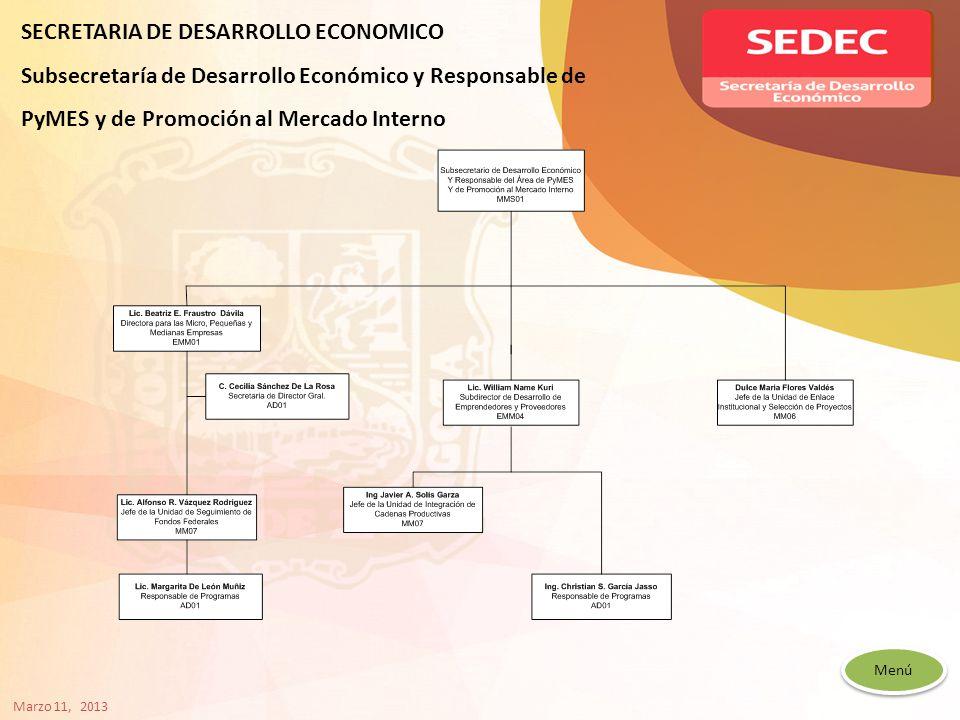 Menú SECRETARIA DE DESARROLLO ECONOMICO Subsecretaría de Desarrollo Económico y Responsable de PyMES y de Promoción al Mercado Interno Marzo 11, 2013