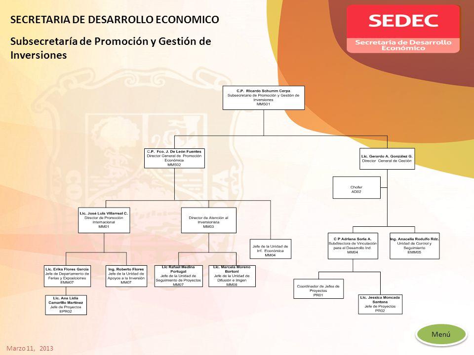 Menú SECRETARIA DE DESARROLLO ECONOMICO Subsecretaría de Promoción y Gestión de Inversiones Marzo 11, 2013