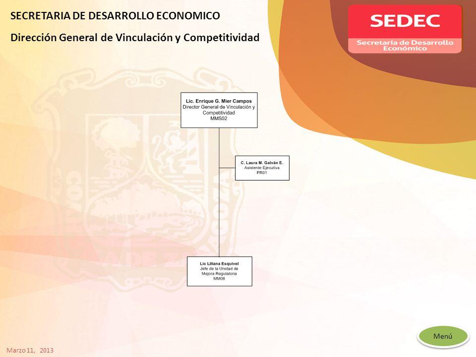 Menú SECRETARIA DE DESARROLLO ECONOMICO Dirección General de Vinculación y Competitividad Marzo 11, 2013