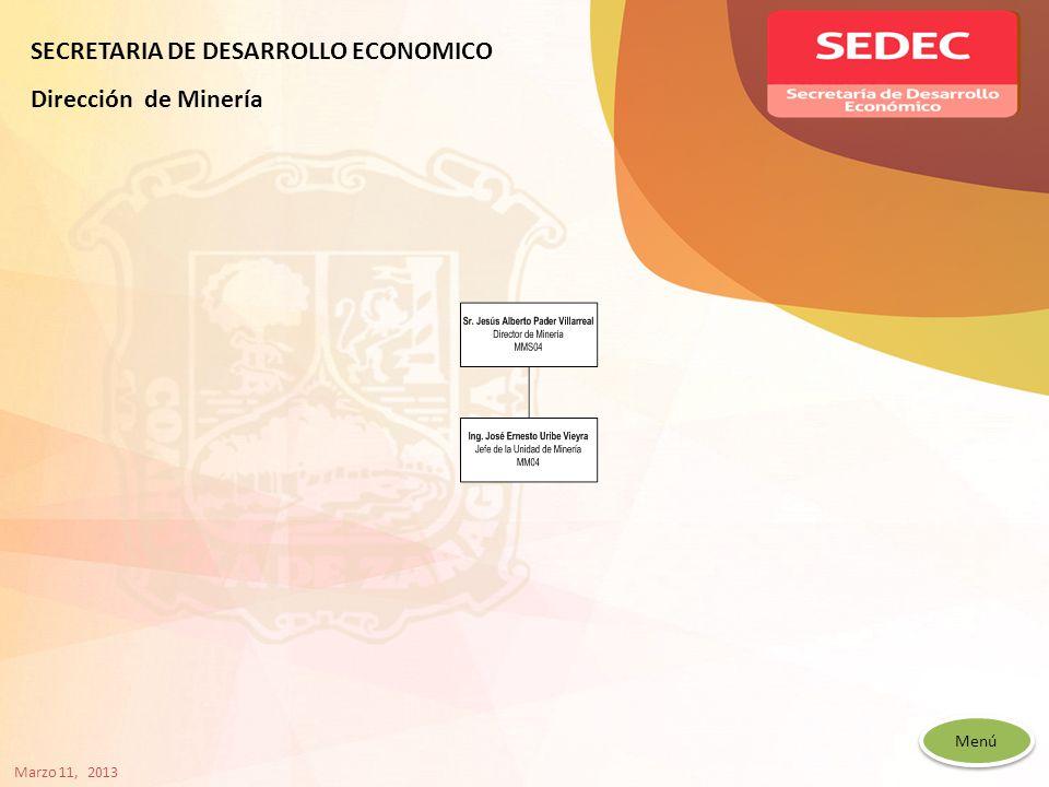 Menú SECRETARIA DE DESARROLLO ECONOMICO Dirección de Minería Marzo 11, 2013