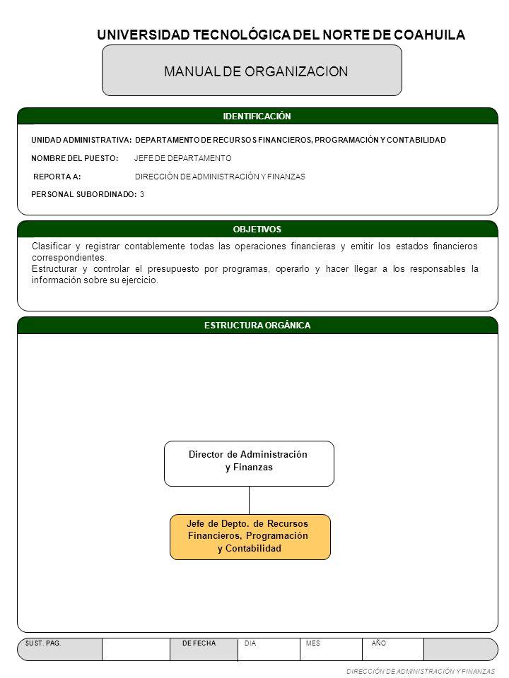 OBJETIVOS ESTRUCTURA ORGÁNICA MANUAL DE ORGANIZACION SUST. PAG. DE FECHA DIA MES AÑO DIRECCIÓN DE ADMINISTRACIÓN Y FINANZAS IDENTIFICACIÓN UNIDAD ADMI