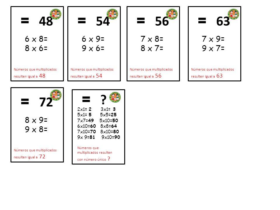 6 x 8= 8 x 6= = 48 Números que multiplicados resulten igual a 48 6 x 9= 9 x 6= = 54 Números que multiplicados resulten igual a 54 7 x 8= 8 x 7= = 56 N