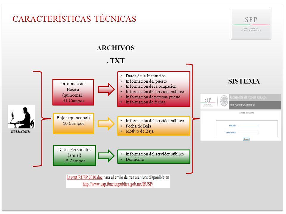CARACTERÍSTICAS TÉCNICAS OPERADOR ARCHIVOS. TXT Información Básica (quincenal) 41 Campos Bajas (quincenal) 10 Campos Datos Personales (anual) 15 Campo