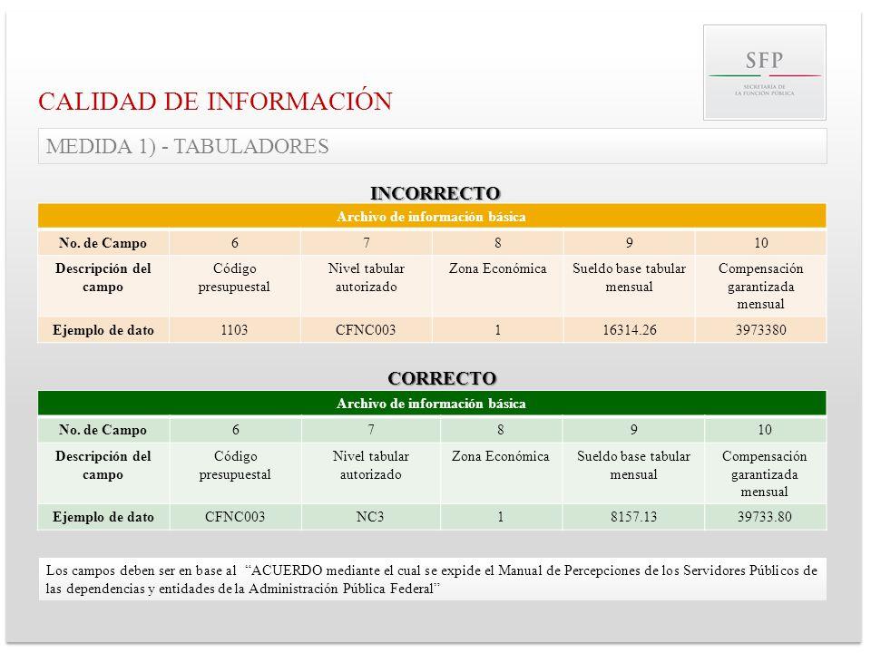 CALIDAD DE INFORMACIÓN Archivo de información básica No. de Campo678910 Descripción del campo Código presupuestal Nivel tabular autorizado Zona Económ