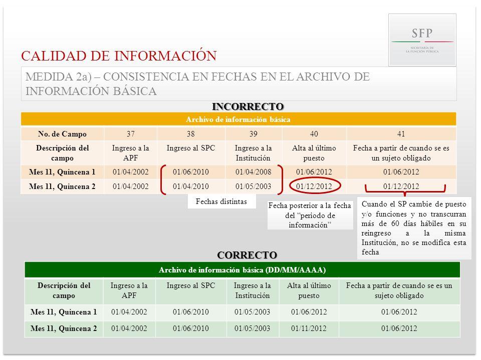 CALIDAD DE INFORMACIÓN Archivo de información básica Descripción del campoAlta al último puesto Mes 11, Quincena 101/06/2012 Mes 11, Quincena 201/11/2012 MEDIDA 2b) – CONSISTENCIA EN FECHAS EN EL ARCHIVO DE BAJAS Archivo de Bajas Descripción del campoFecha de Baja Error 1 Mes 11, Quincena 2 No se reportó baja Error 2: Mes 11, Quincena 2 01/11/2012 INCORRECTO CORRECTO INSUMO Archivo de Bajas (DD/MM/AAAA) Descripción del campoFecha de Baja Mes 11, Quincena 231/10/2012