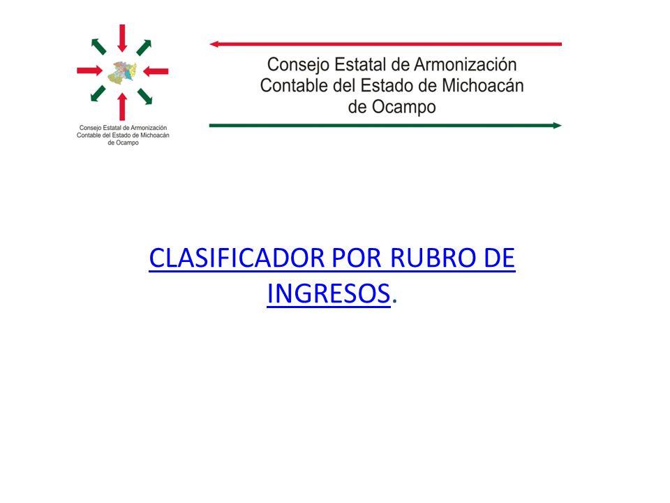 CLASIFICADOR POR RUBRO DE INGRESOSCLASIFICADOR POR RUBRO DE INGRESOS.
