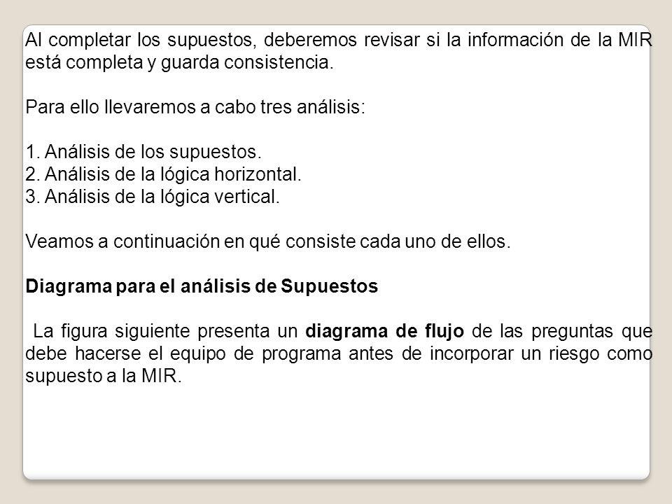 Al completar los supuestos, deberemos revisar si la información de la MIR está completa y guarda consistencia. Para ello llevaremos a cabo tres anális