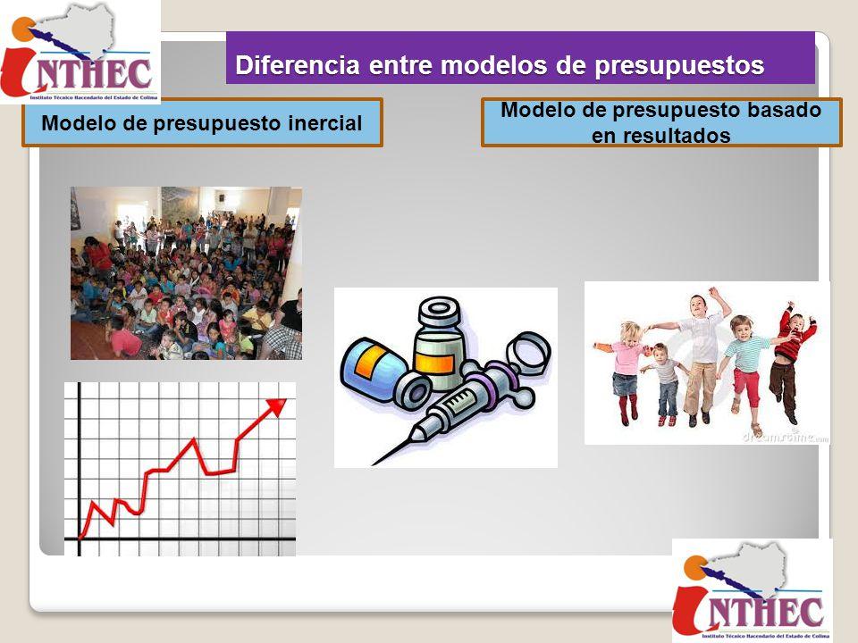 Diferencia entre modelos de presupuestos Modelo de presupuesto inercial Modelo de presupuesto basado en resultados