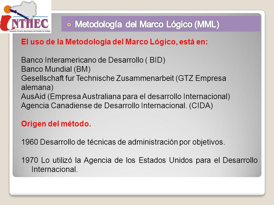 El uso de la Metodología del Marco Lógico, está en: Banco Interamericano de Desarrollo ( BID) Banco Mundial (BM) Gesellschaft fur Technische Zusammena