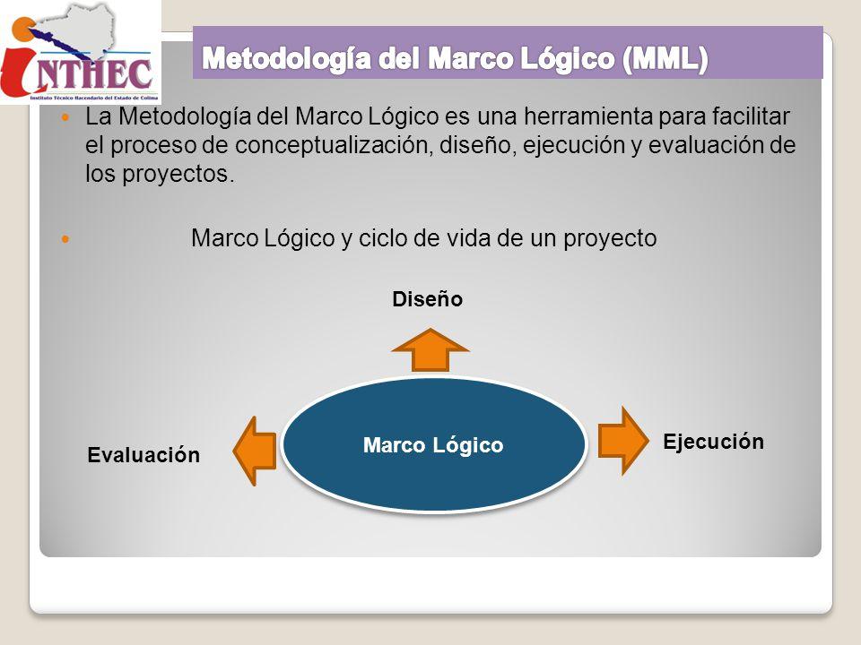 La Metodología del Marco Lógico es una herramienta para facilitar el proceso de conceptualización, diseño, ejecución y evaluación de los proyectos. Ma