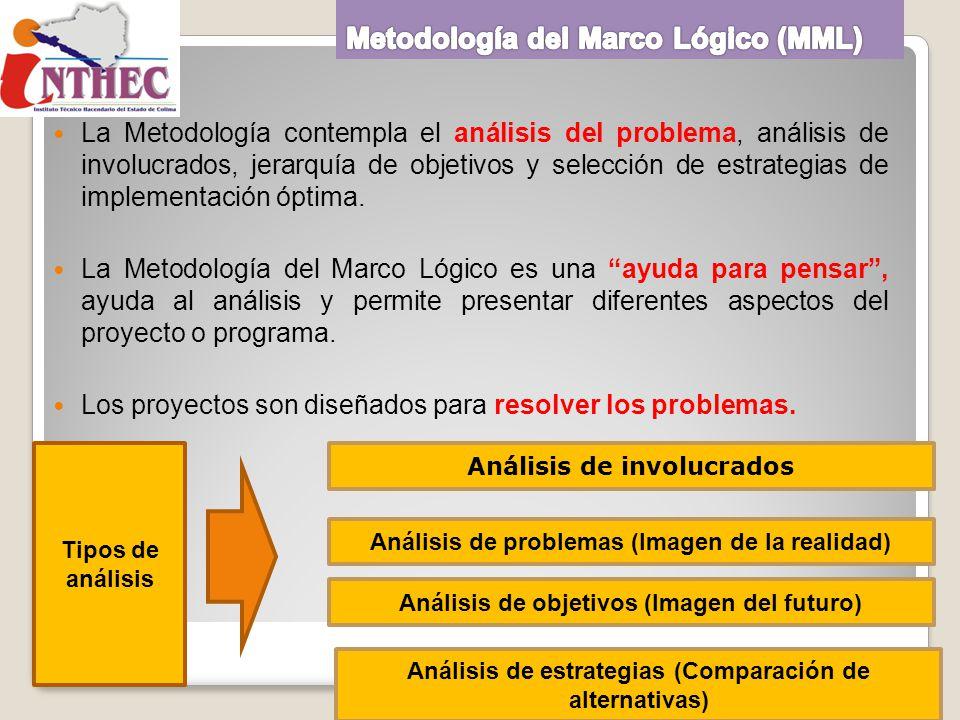 La Metodología contempla el análisis del problema, análisis de involucrados, jerarquía de objetivos y selección de estrategias de implementación óptim
