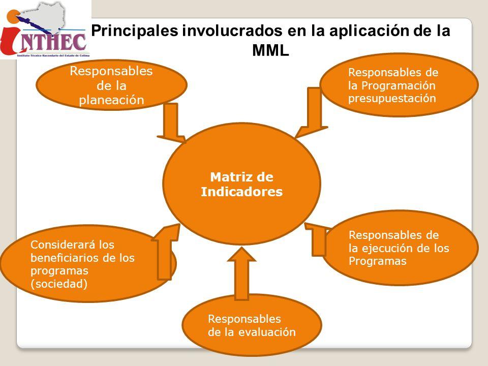 Matriz de Indicadores Responsables de la planeación Responsables de la Programación presupuestación Responsables de la evaluación Responsables de la e