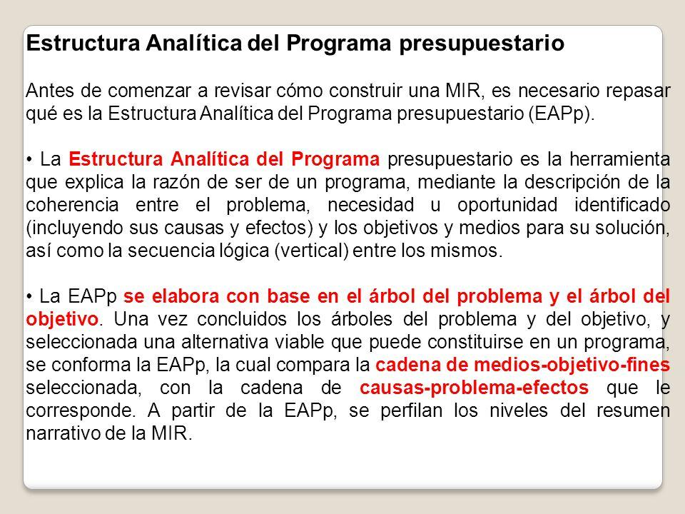 Estructura Analítica del Programa presupuestario Antes de comenzar a revisar cómo construir una MIR, es necesario repasar qué es la Estructura Analíti
