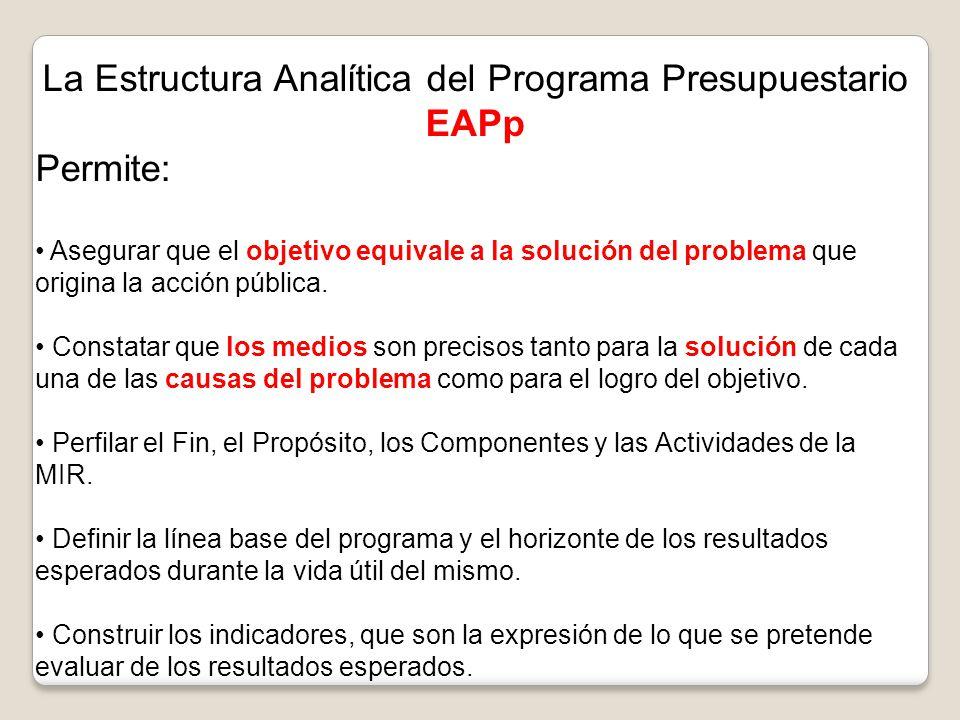 La Estructura Analítica del Programa Presupuestario EAPp Permite: Asegurar que el objetivo equivale a la solución del problema que origina la acción p