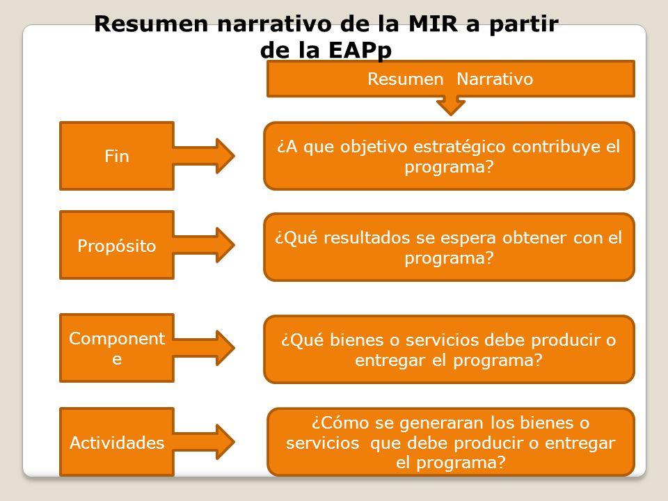 Resumen Narrativo ¿A que objetivo estratégico contribuye el programa? ¿Qué resultados se espera obtener con el programa? ¿Qué bienes o servicios debe