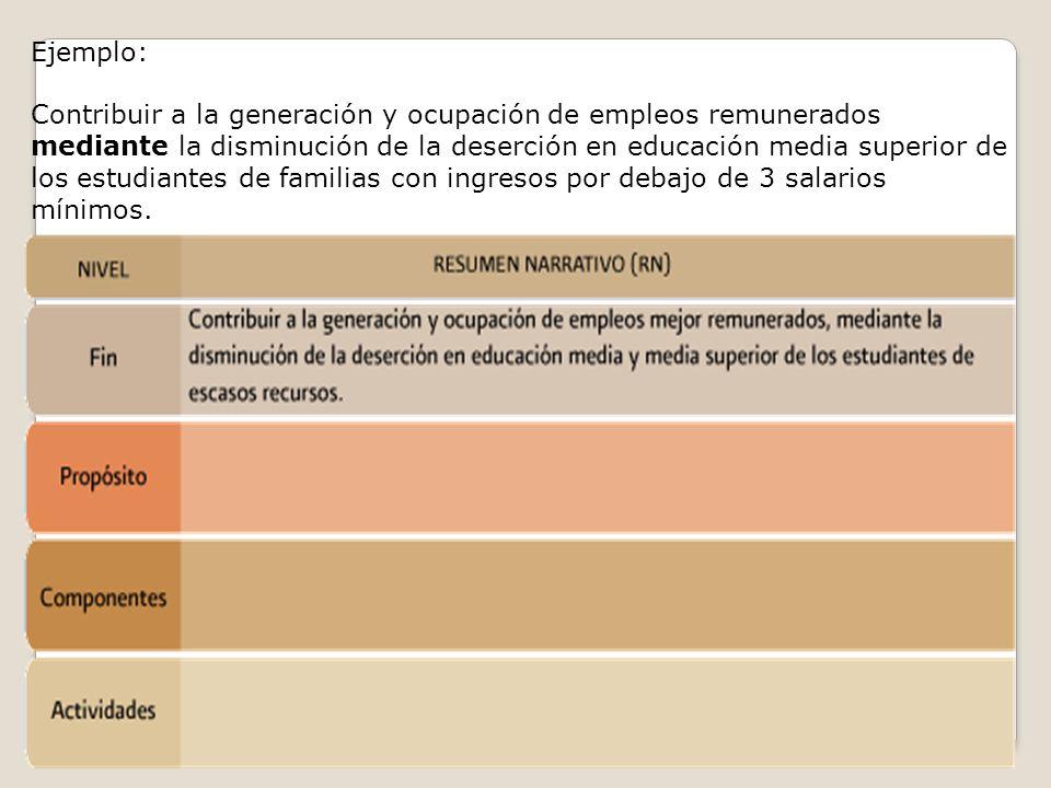 Ejemplo: Contribuir a la generación y ocupación de empleos remunerados mediante la disminución de la deserción en educación media superior de los estu