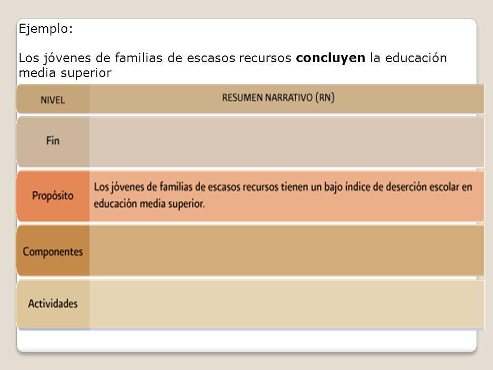 Ejemplo: Los jóvenes de familias de escasos recursos concluyen la educación media superior