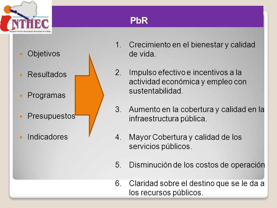 Elaboración de la Matriz de Indicadores para Resultados (MIR) A continuación se muestra la metodología para el desarrollo de los elementos que deben incluirse en la Matriz de Indicadores para Resultados: Resumen Narrativo En el marco de la Matriz de Indicadores para Resultados, el resumen narrativo corresponde a la primera columna de la matriz.