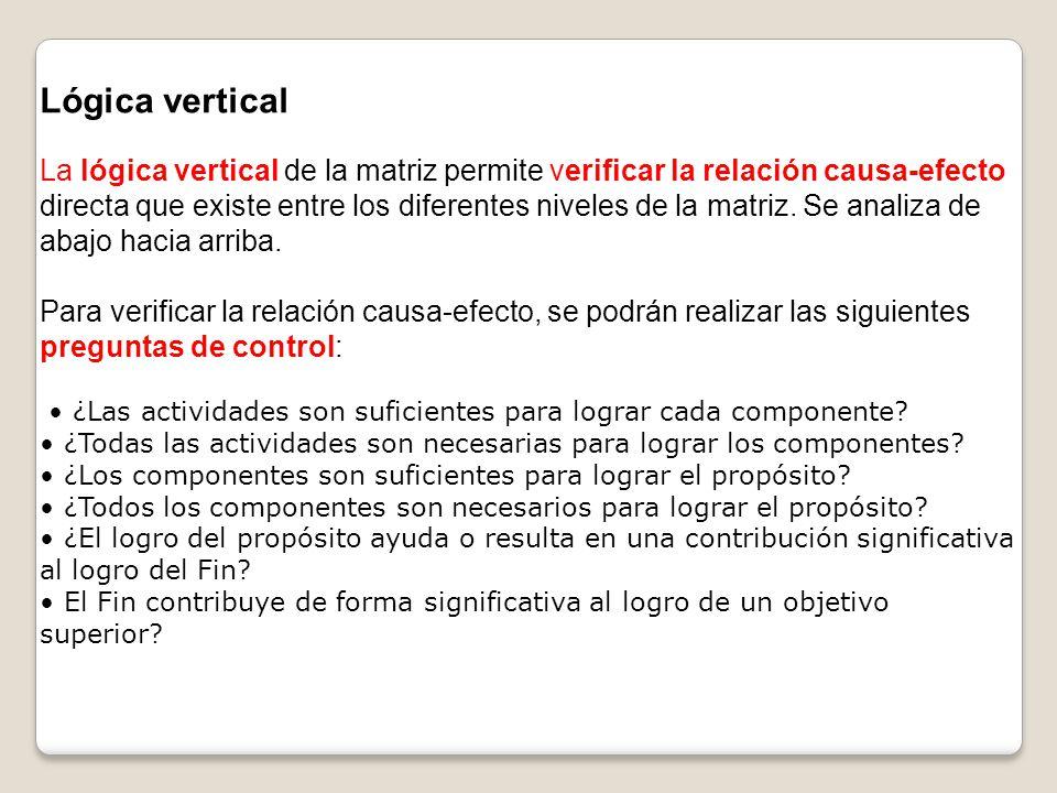 Lógica vertical La lógica vertical de la matriz permite verificar la relación causa-efecto directa que existe entre los diferentes niveles de la matri
