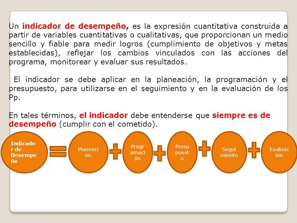 Un indicador de desempeño, es la expresión cuantitativa construida a partir de variables cuantitativas o cualitativas, que proporcionan un medio senci