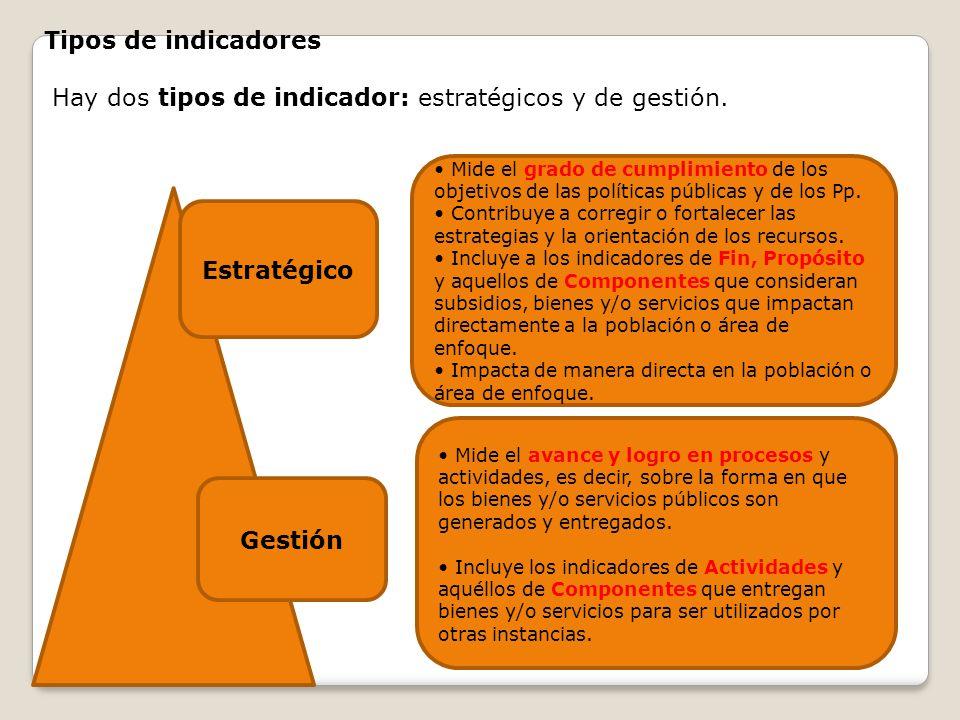 Tipos de indicadores Hay dos tipos de indicador: estratégicos y de gestión. Estratégico Gestión Mide el grado de cumplimiento de los objetivos de las